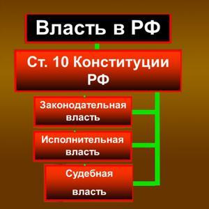 Органы власти Кропоткина