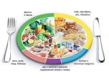 Luxury House - иконка «питание» в Кропоткине